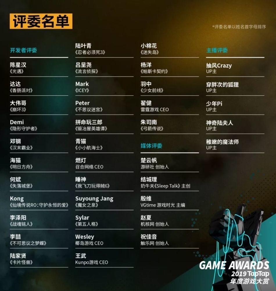 2019 TapTap年度游戏大赏入围榜单公布,有你喜欢的最佳游戏吗?[视频][多图]图片2