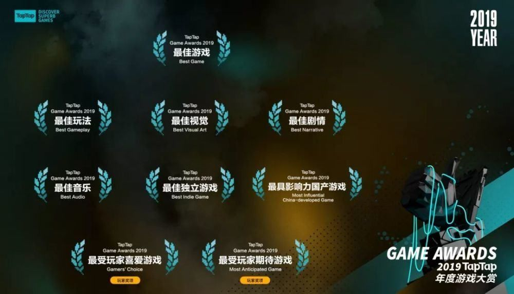 2019 TapTap年度游戏大赏入围榜单公布,有你喜欢的最佳游戏吗?[视频][多图]图片1