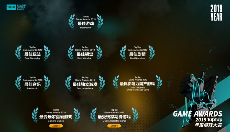 2019 TapTap年度游戏大赏入围榜单公布,有你喜欢的最佳游戏吗?[多图]
