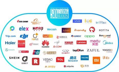 中国品牌出海受关注 华为完美世界位列50强[视频][图]图片1