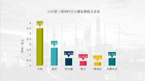 CFM亚洲杯中越邀请赛:斗鱼打造业内一流电竞赛事[多图]图片3