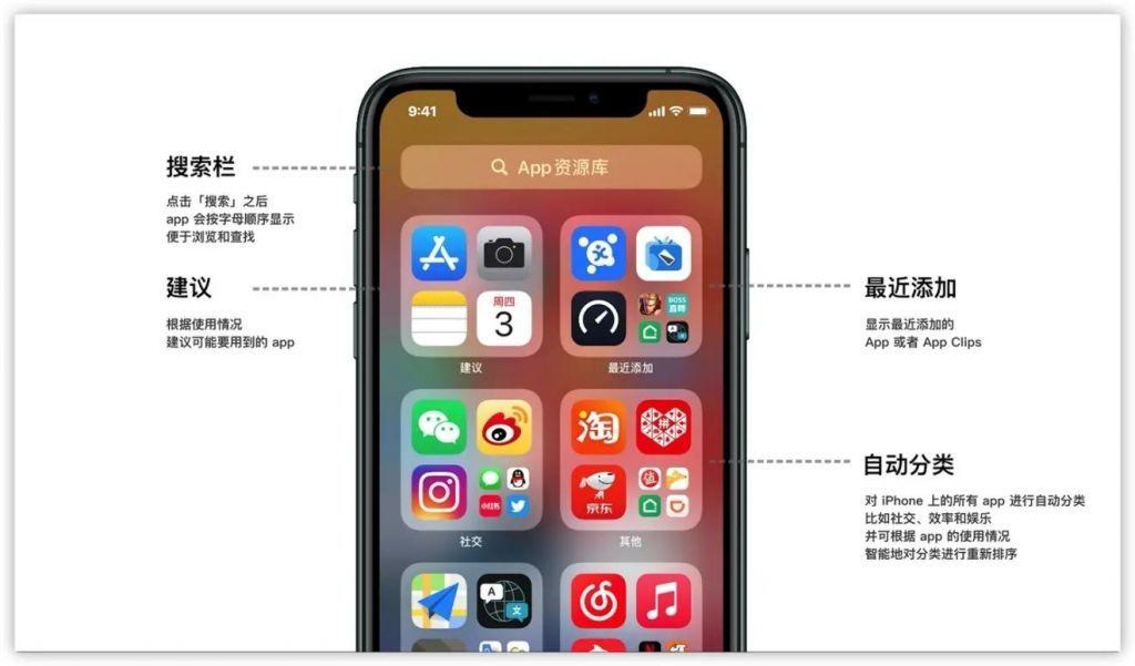 ios14移至资源库是什么意思?苹果手机移至app资源库功能介绍[多图]图片1