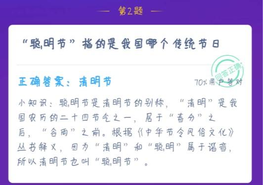 智慧日是指中国哪个传统节日?蚂蚁庄园, 1月6日 今天的答案