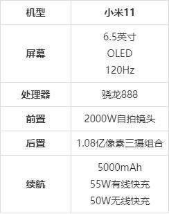 小米11参数配置价格表:小米11pro参数配置详情介绍[多图]图片2